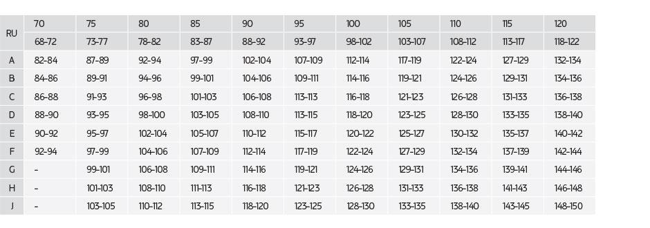 Таблица размеров бюстгальтеров Valeria